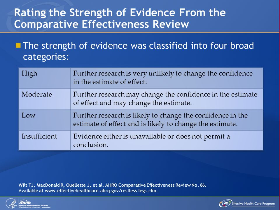  The strength of evidence was classified into four broad categories: Rating the Strength of Evidence From the Comparative Effectiveness Review Wilt TJ, MacDonald R, Ouellette J, et al.