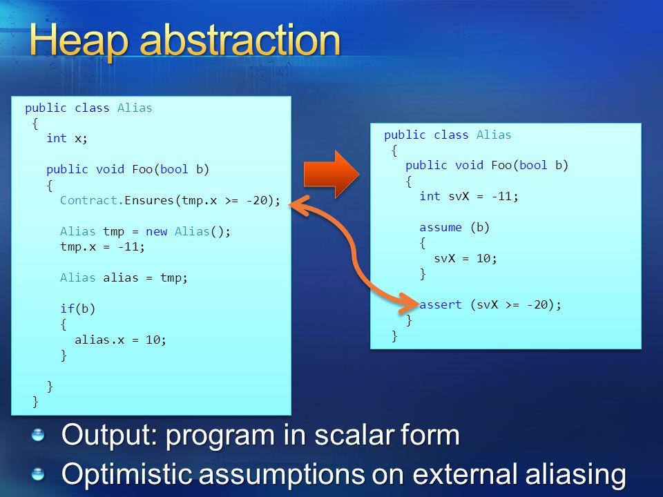 public class Alias { int x; public void Foo(bool b) { Contract.Ensures(tmp.x >= -20); Alias tmp = new Alias(); tmp.x = -11; Alias alias = tmp; if(b) {