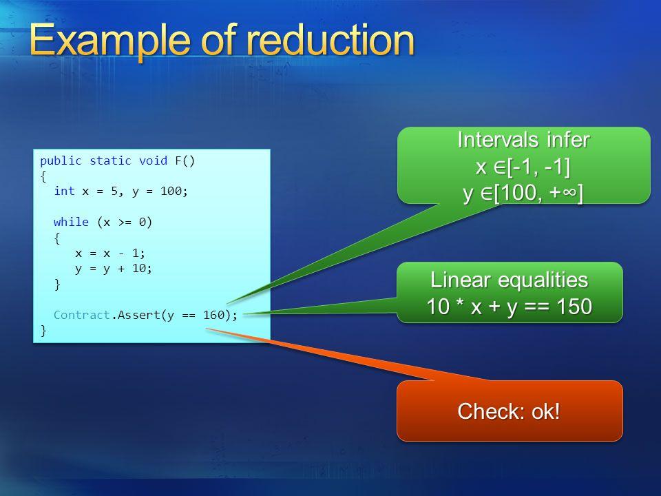 public static void F() { int x = 5, y = 100; while (x >= 0) { x = x - 1; y = y + 10; } Contract.Assert(y == 160); } public static void F() { int x = 5