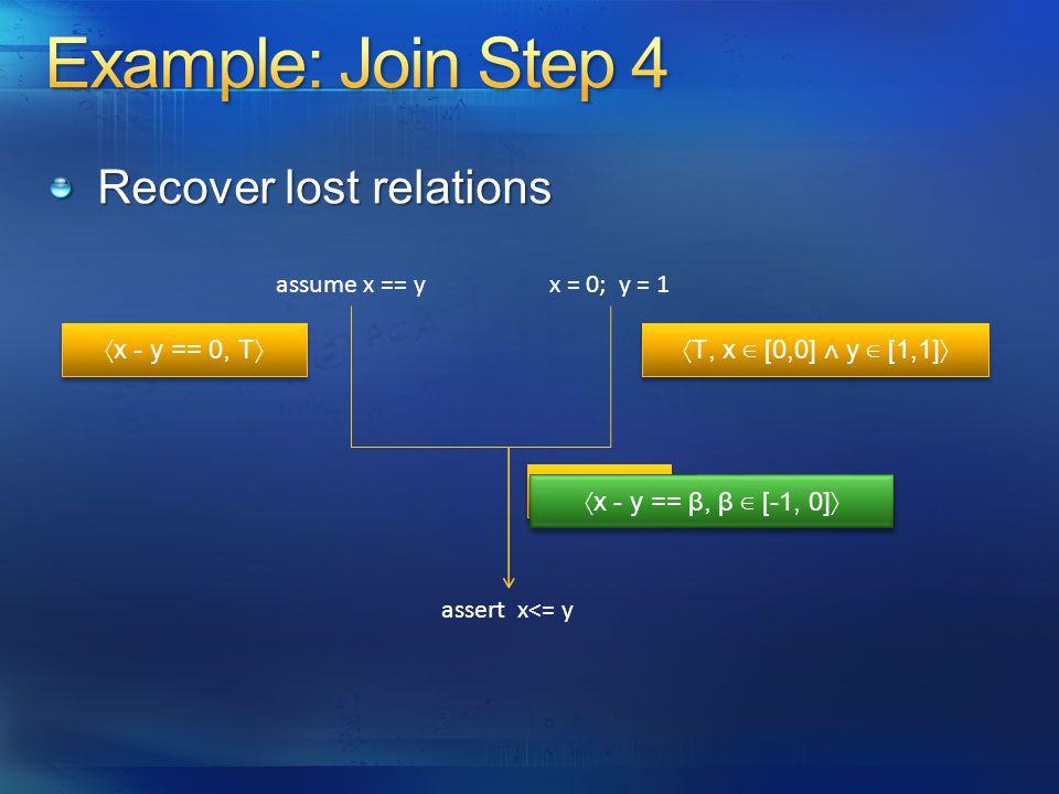 assume x == yx = 0; y = 1 assert x<= y 〈 x - y == 0, T 〉 〈 T, x ∈ [0,0] ⋀ y ∈ [1,1] 〉 〈 T, T 〉 〈 x - y == β, β ∈ [- 1, 0] 〉