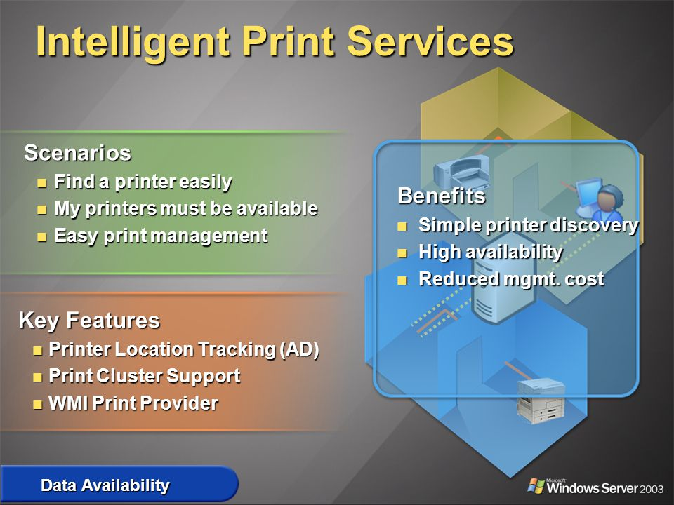 Intelligent Print Services Scenarios Find a printer easily Find a printer easily My printers must be available My printers must be available Easy print management Easy print management Key Features Printer Location Tracking (AD) Printer Location Tracking (AD) Print Cluster Support Print Cluster Support WMI Print Provider WMI Print Provider Data Availability Benefits Simple printer discovery Simple printer discovery High availability High availability Reduced mgmt.