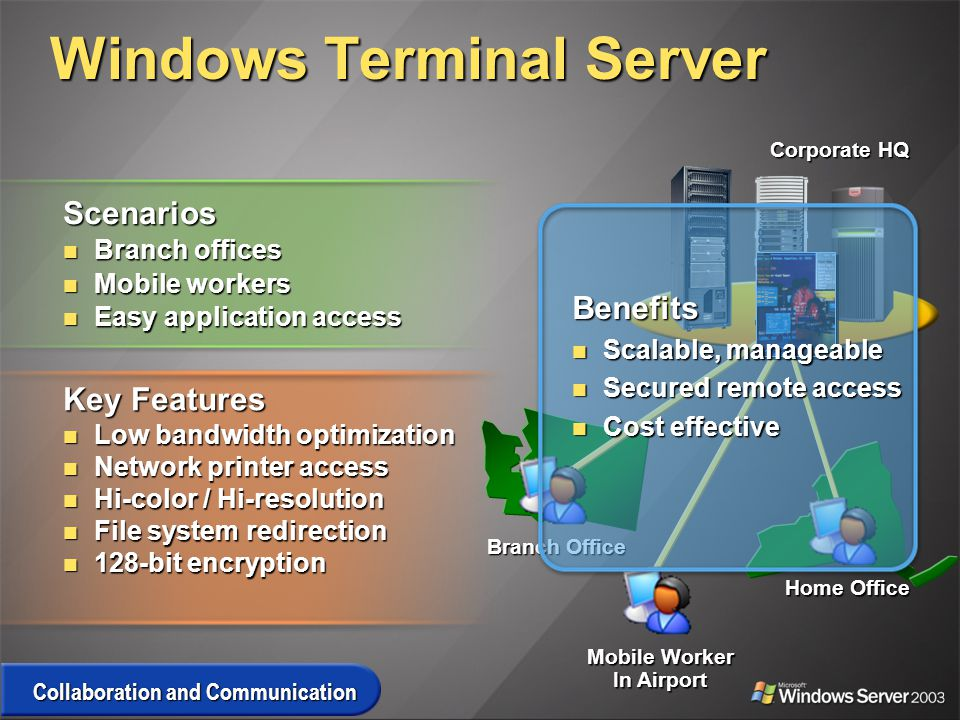 Windows Terminal Server Corporate HQ Mobile Worker In Airport Branch Office Home Office Scenarios Branch offices Branch offices Mobile workers Mobile workers Easy application access Easy application access Key Features Low bandwidth optimization Low bandwidth optimization Network printer access Network printer access Hi-color / Hi-resolution Hi-color / Hi-resolution File system redirection File system redirection 128-bit encryption 128-bit encryption Collaboration and Communication Benefits Scalable, manageable Scalable, manageable Secured remote access Secured remote access Cost effective Cost effective