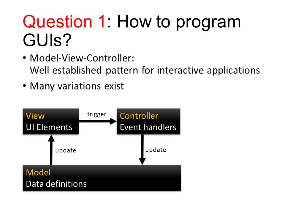 Question 1: How to program GUIs? Model-View-Controller: Well established pattern for interactive applications Many variations exist Model Data definit