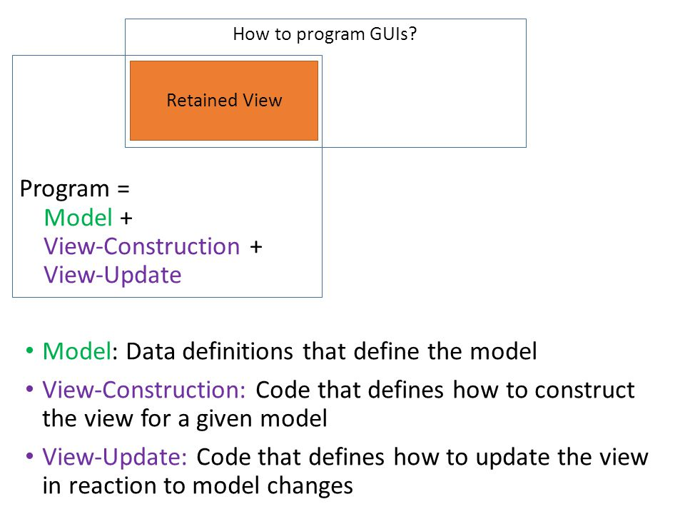 How to program GUIs? Retained View Model: Data definitions that define the model View-Construction: Code that defines how to construct the view for a