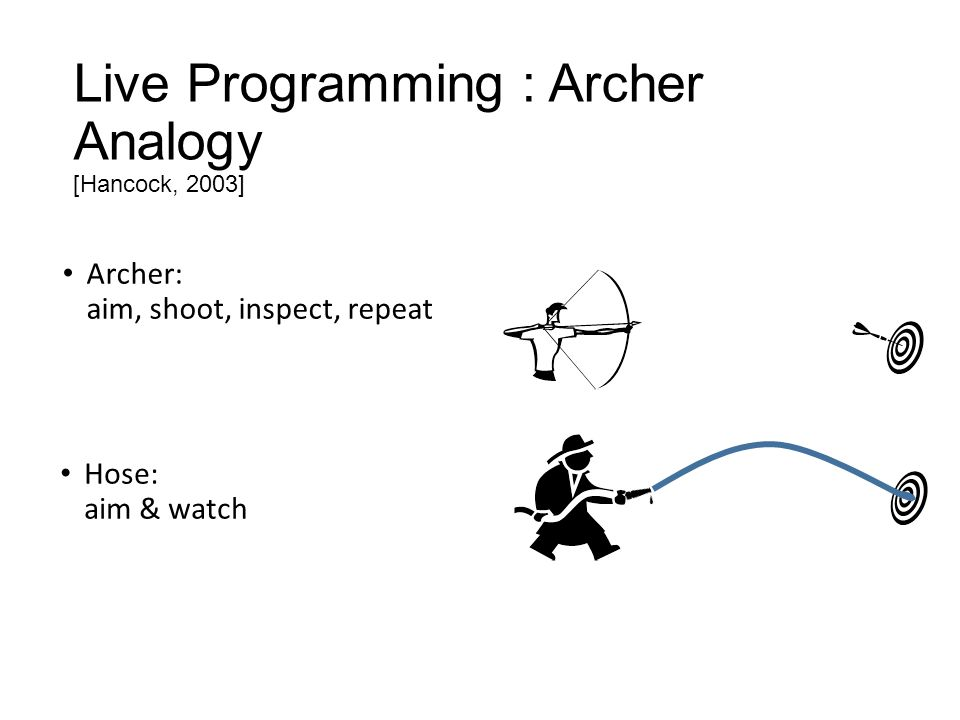 Live Programming : Archer Analogy [Hancock, 2003] Archer: aim, shoot, inspect, repeat Hose: aim & watch