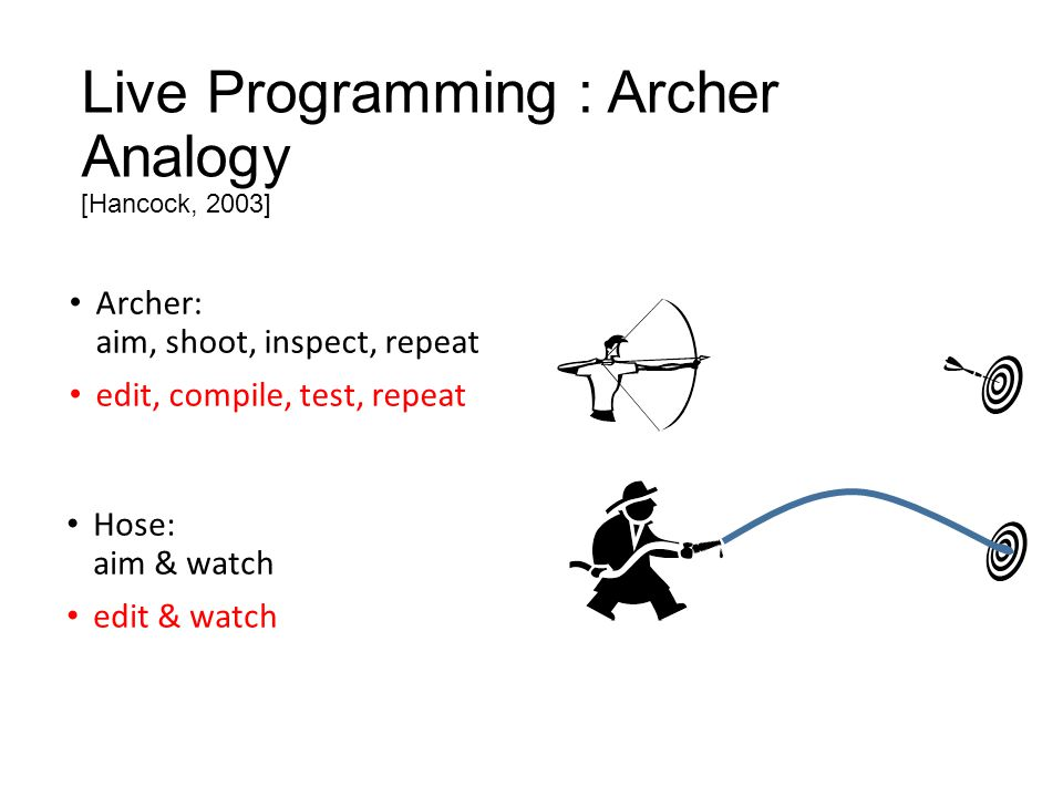 Quick Demo: What is Live Programming? What is TouchDevelop?