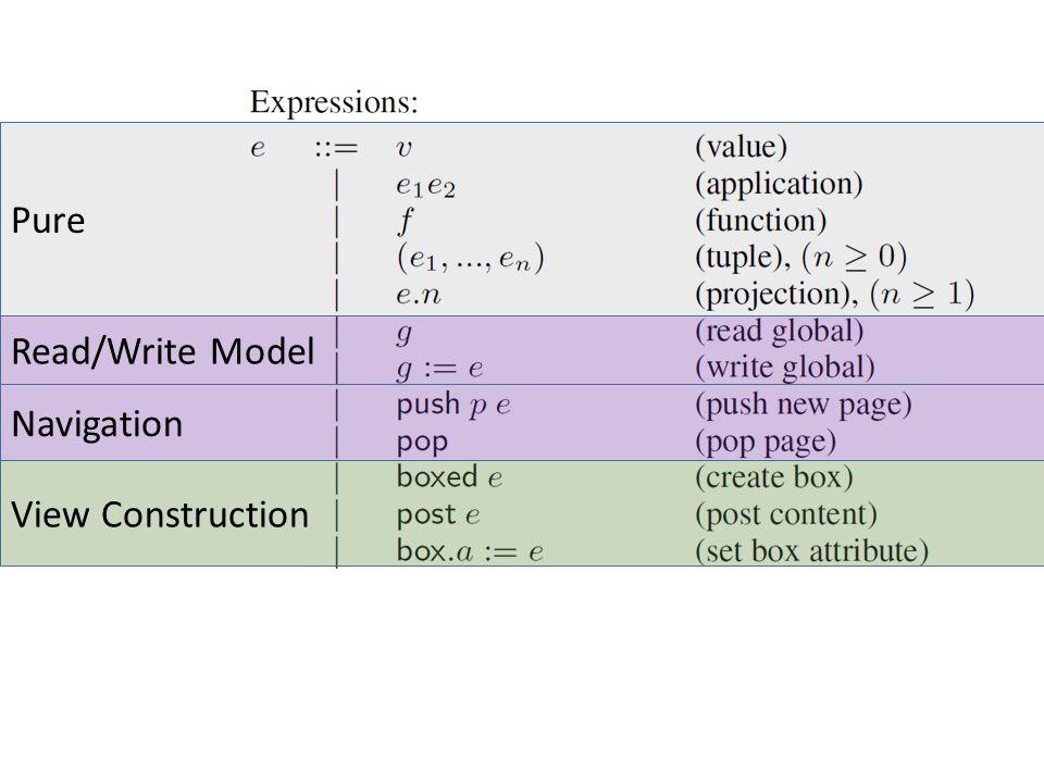 Read/Write Model Navigation View Construction Pure
