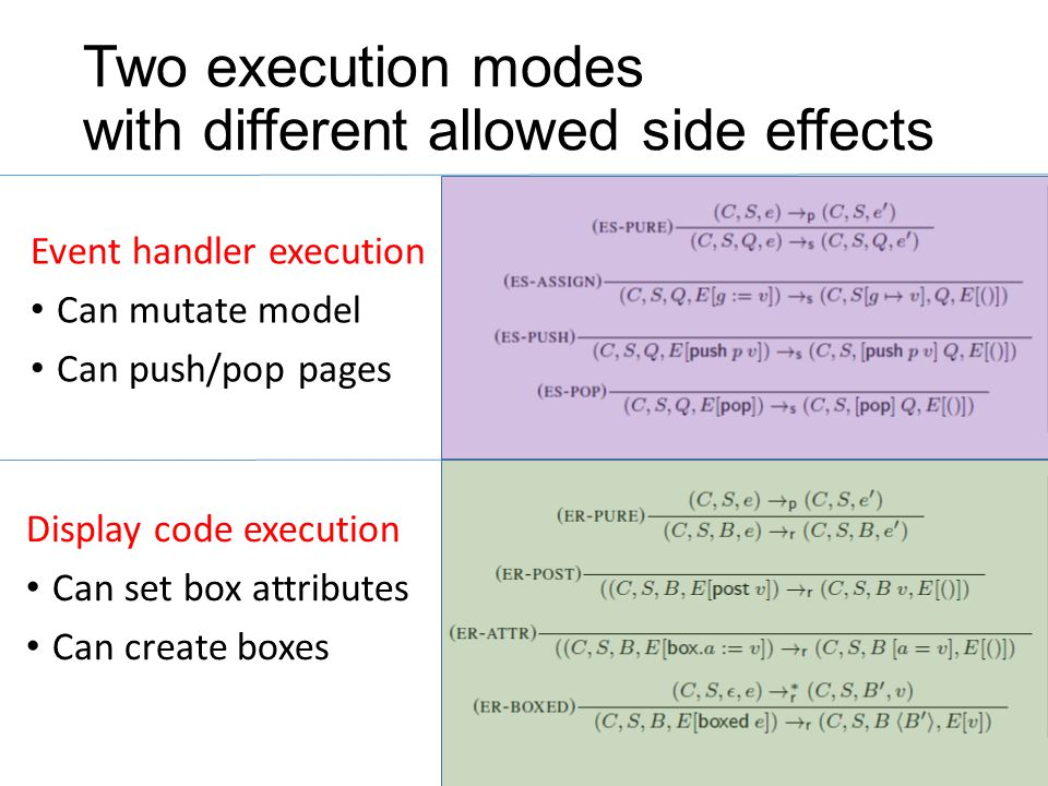 Two execution modes with different allowed side effects Event handler execution Can mutate model Can push/pop pages Display code execution Can set box