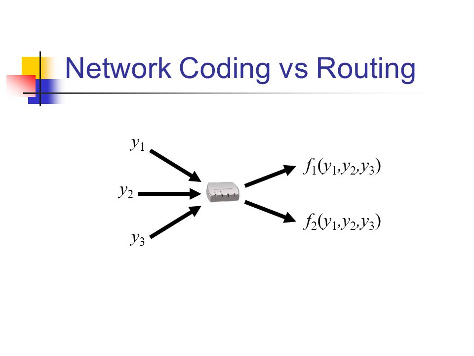 Network Coding vs Routing y1y1 y2y2 y3y3 f 1 (y 1,y 2,y 3 ) f 2 (y 1,y 2,y 3 )