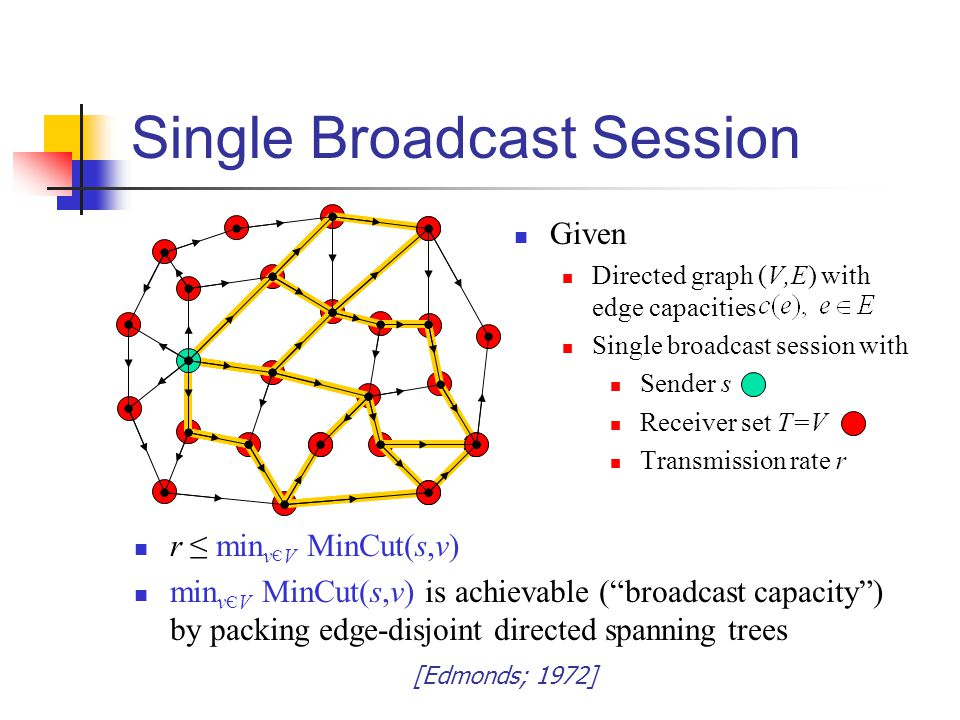 Single Broadcast Session r ≤ min v Є V MinCut(s,v) min v Є V MinCut(s,v) is achievable ( broadcast capacity ) by packing edge-disjoint directed spanning trees [Edmonds; 1972] Given Directed graph (V,E) with edge capacities Single broadcast session with Sender s Receiver set T=V Transmission rate r