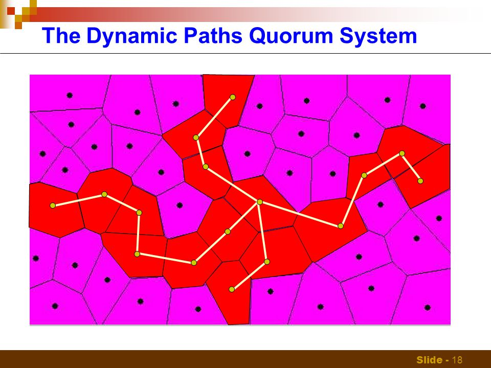 Slide - 18 The Dynamic Paths Quorum System