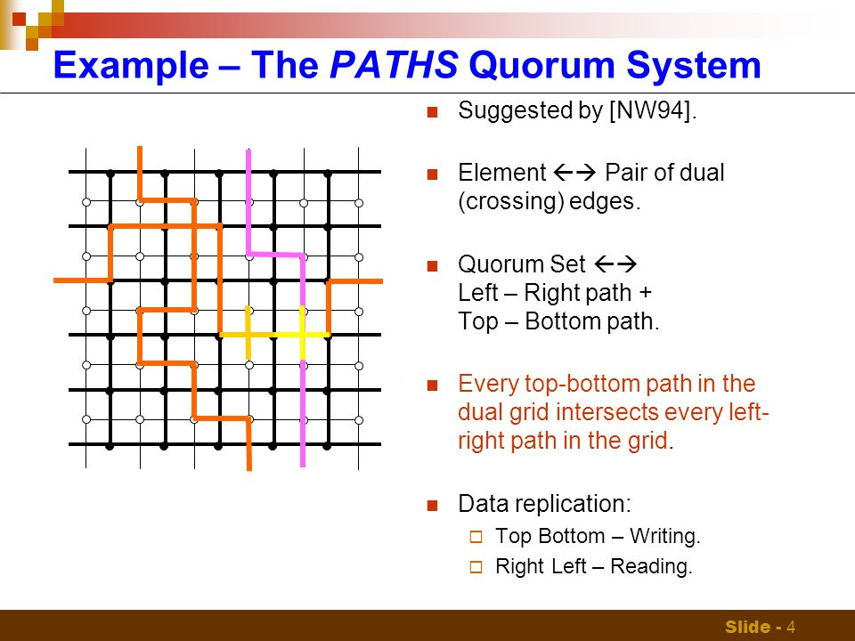 Slide - 5 Load  Each quorum set is chosen by the user with some probability.