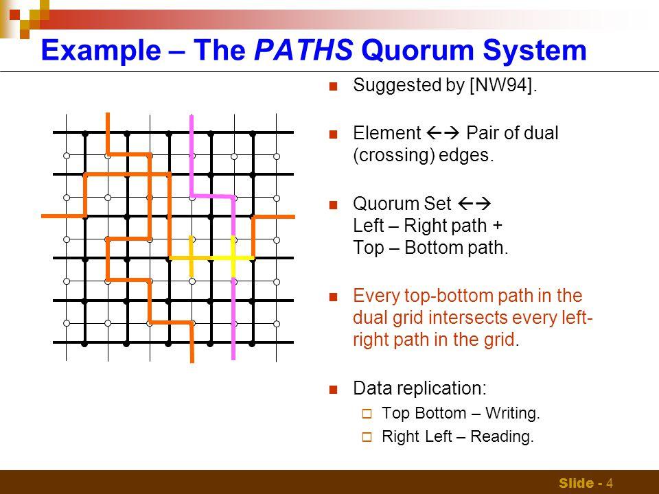 Slide - 15 Voronoi Diagram – The Delaunay Graph