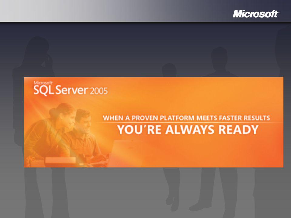 Angelia Leo Group Manager – Server & Tools Microsoft Singapore CONNECT, EMPOWER, OPTIMIZE The Microsoft Application Platform