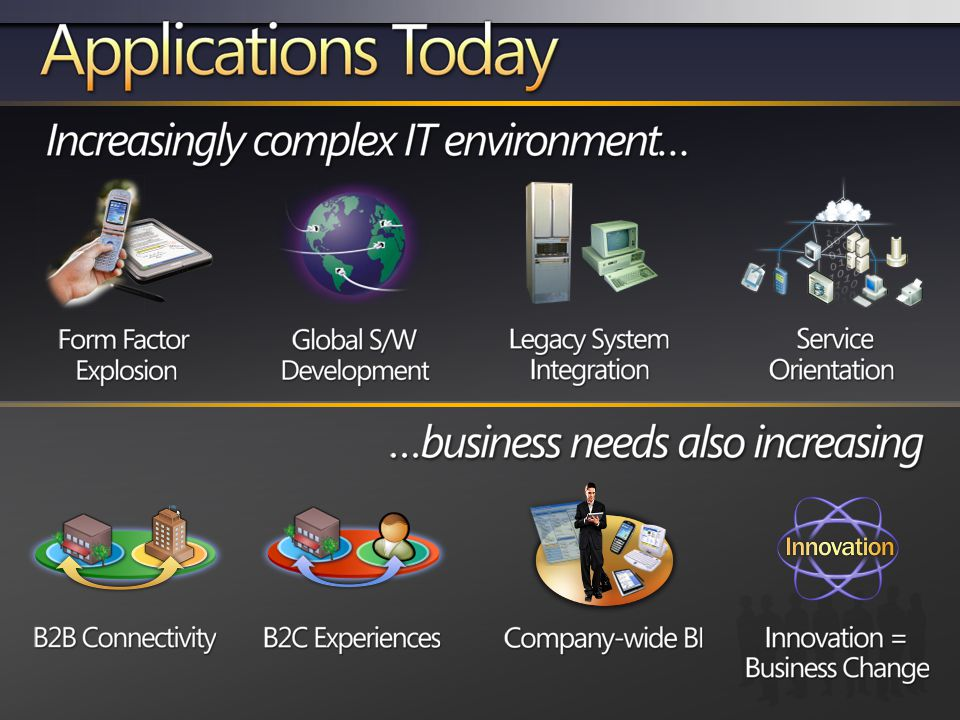 Application server platforms are the foundation for emerging composite applications Application platform suite (APS) products are integrated assemblies of three fundamental runtime technologies A Superplatform is a tightly integrated suite of products that provide organizations with a comprehensive platform for enterprise computing A Superplatform is a tightly integrated suite of products that provide organizations with a comprehensive platform for enterprise computing The platform a customer uses to design, develop, deploy and manage applications to run their business. The platform a customer uses to design, develop, deploy and manage applications to run their business.