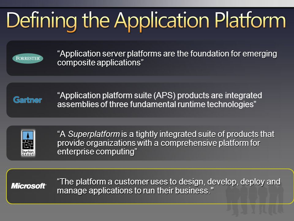 """""""Application server platforms are the foundation for emerging composite applications"""" """"Application platform suite (APS) products are integrated assemb"""