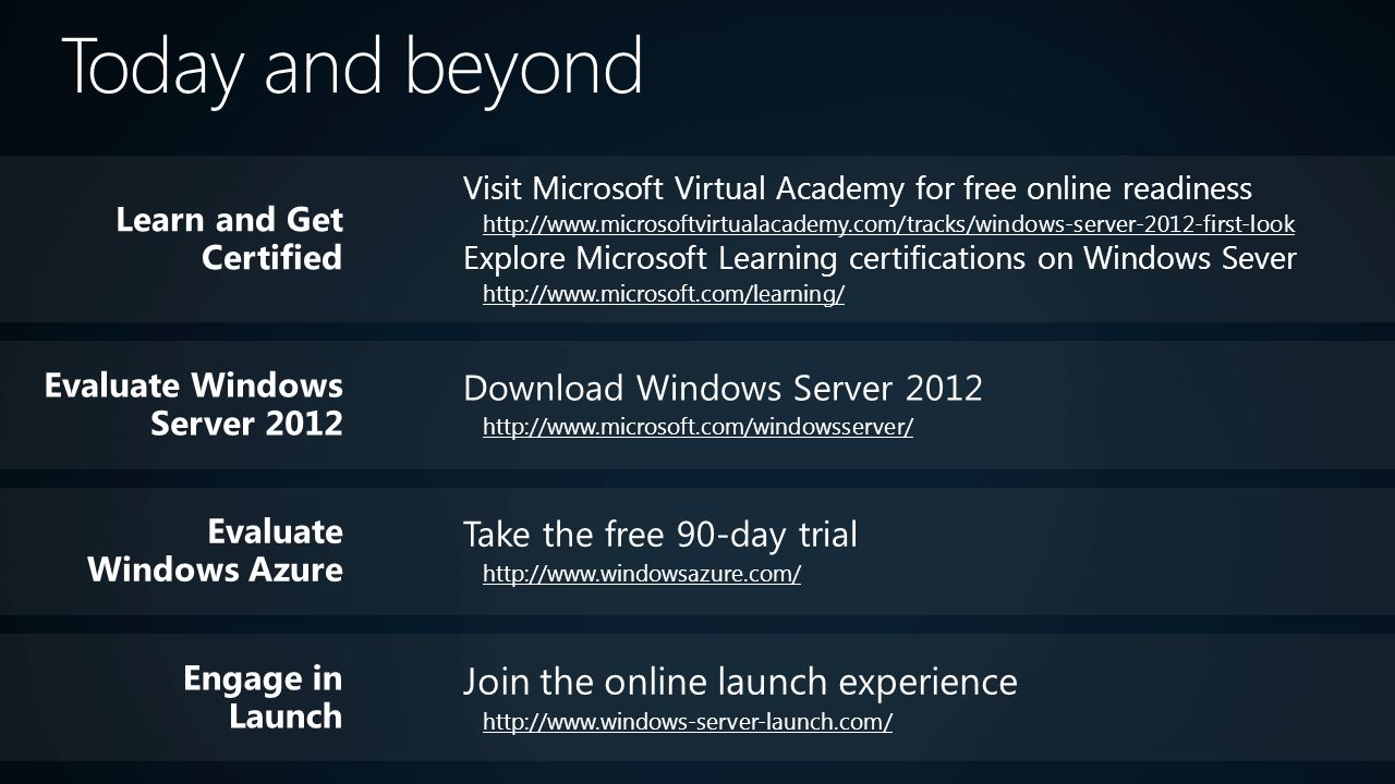 Learn and Get Certified Visit Microsoft Virtual Academy for free online readiness http://www.microsoftvirtualacademy.com/tracks/windows-server-2012-first-look Explore Microsoft Learning certifications on Windows Sever http://www.microsoft.com/learning/ Evaluate Windows Server 2012 Download Windows Server 2012 http://www.microsoft.com/windowsserver/ Evaluate Windows Azure Take the free 90-day trial http://www.windowsazure.com/ Engage in Launch Join the online launch experience http://www.windows-server-launch.com/