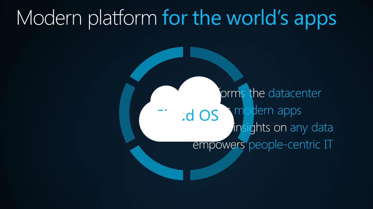 Modern platform for the world's apps transforms the datacenter enables modern apps unlocks insights on any data empowers people-centric IT Cloud OS