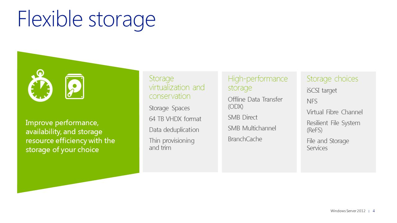Virtualization of storage with Storage Pools and Storage Spaces Storage resilience and availability with commodity hardware Resiliency and data redundancy through n-way mirroring (clustered or unclustered) or parity mode (unclustered) Utilization optimized through thin and trim provisioning and enclosure awareness Integration with other Windows Server 2012 capabilities Serial Attached SCSI (SAS) and Serial AT Attachment (SATA) interconnects Windows Virtualized Storage Windows Application Server or File Server Physical or virtualized deployments Physical Storage (Shared) SAS or SATA Integrated with other Windows Server 2012 capabilities Storage Pool File Server Administration Console Hyper-V Cluster Shared Volume Failover ClusteringSMB Multichannel NFS Windows Storage Mgmt.