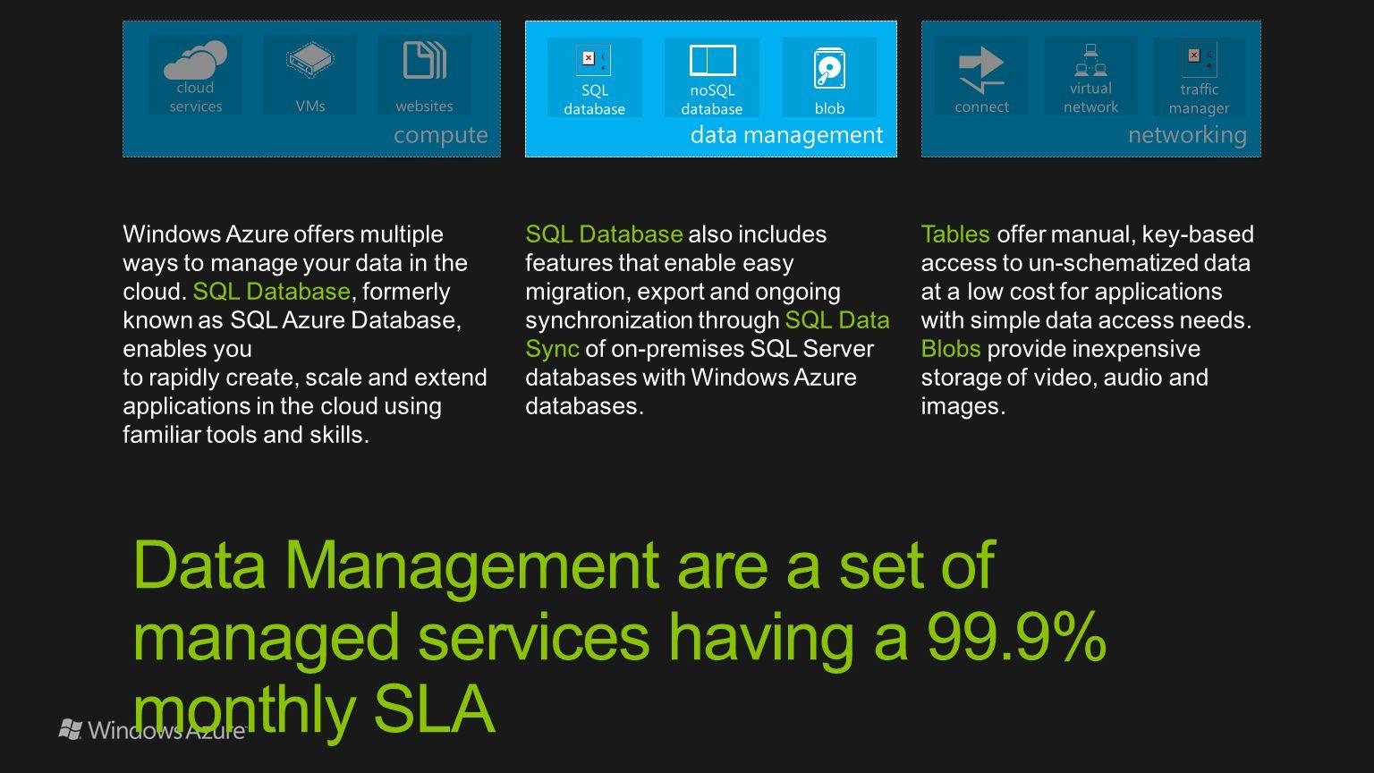 computedata managementnetworking SQL database noSQL database blob connect virtual network traffic manager cloud servicesVMs websites Windows Azure off