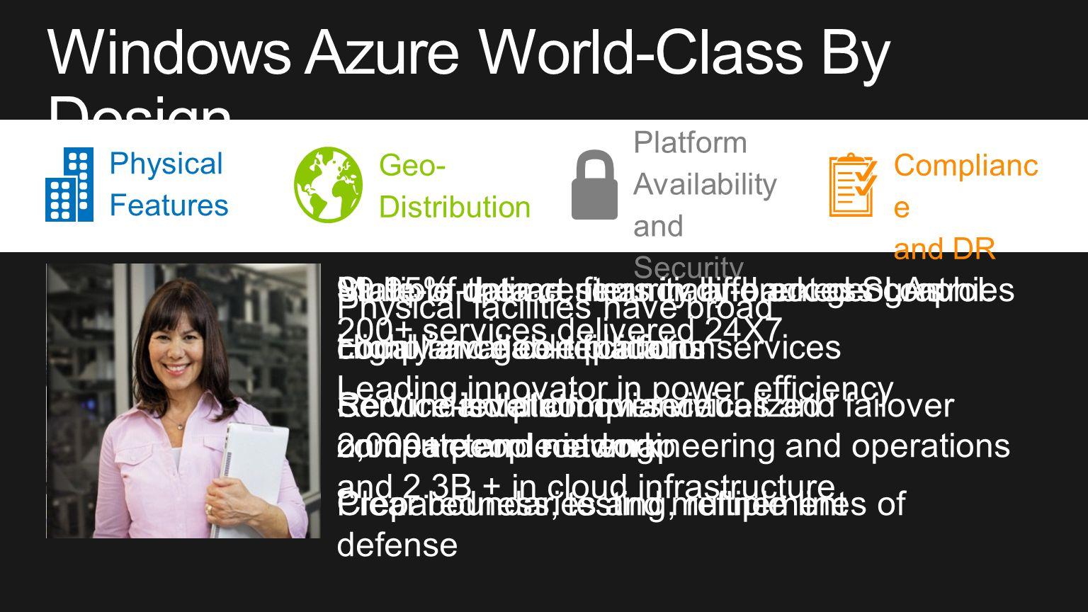 North America Region Europe RegionAsia Pacific Region Windows Azure Global Presence N.