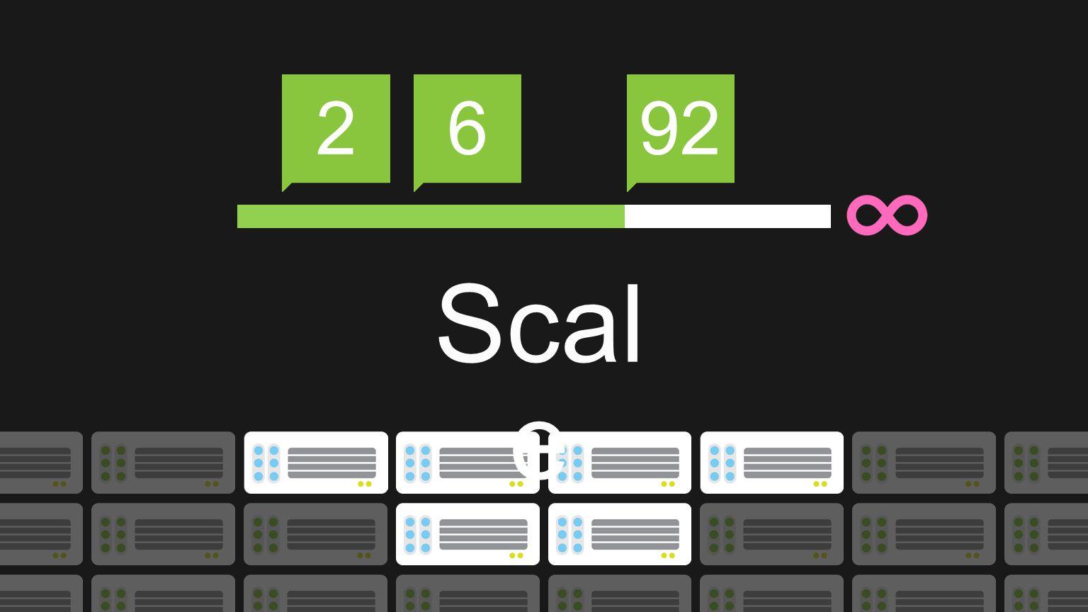 2 Scal e 692