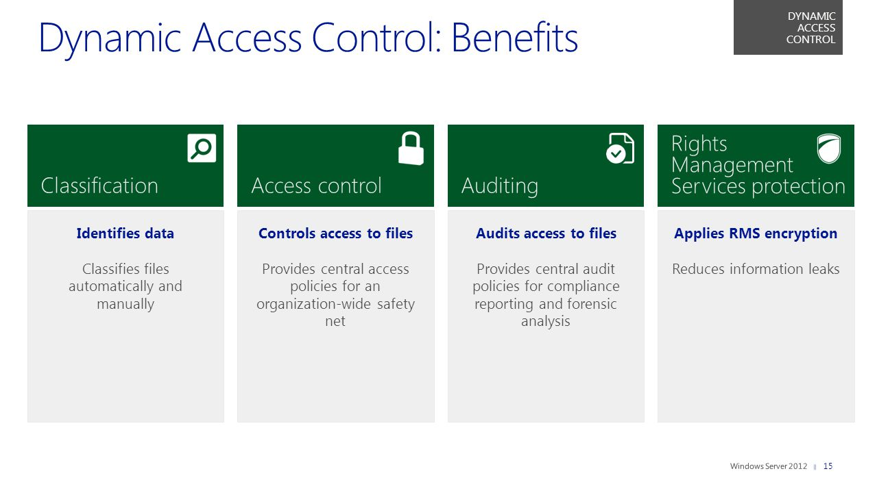 ClassificationAccess controlAuditing Rights Management Services protection Identifies data Classifies files automatically and manually Controls access to files Provides central access policies for an organization-wide safety net Audits access to files Provides central audit policies for compliance reporting and forensic analysis Applies RMS encryption Reduces information leaks DYNAMIC ACCESS CONTROL 15