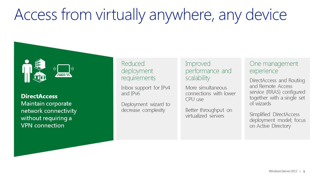10 Microsoft Exchange Microsoft SharePoint Data Servers Firewall VPN DirectAccess