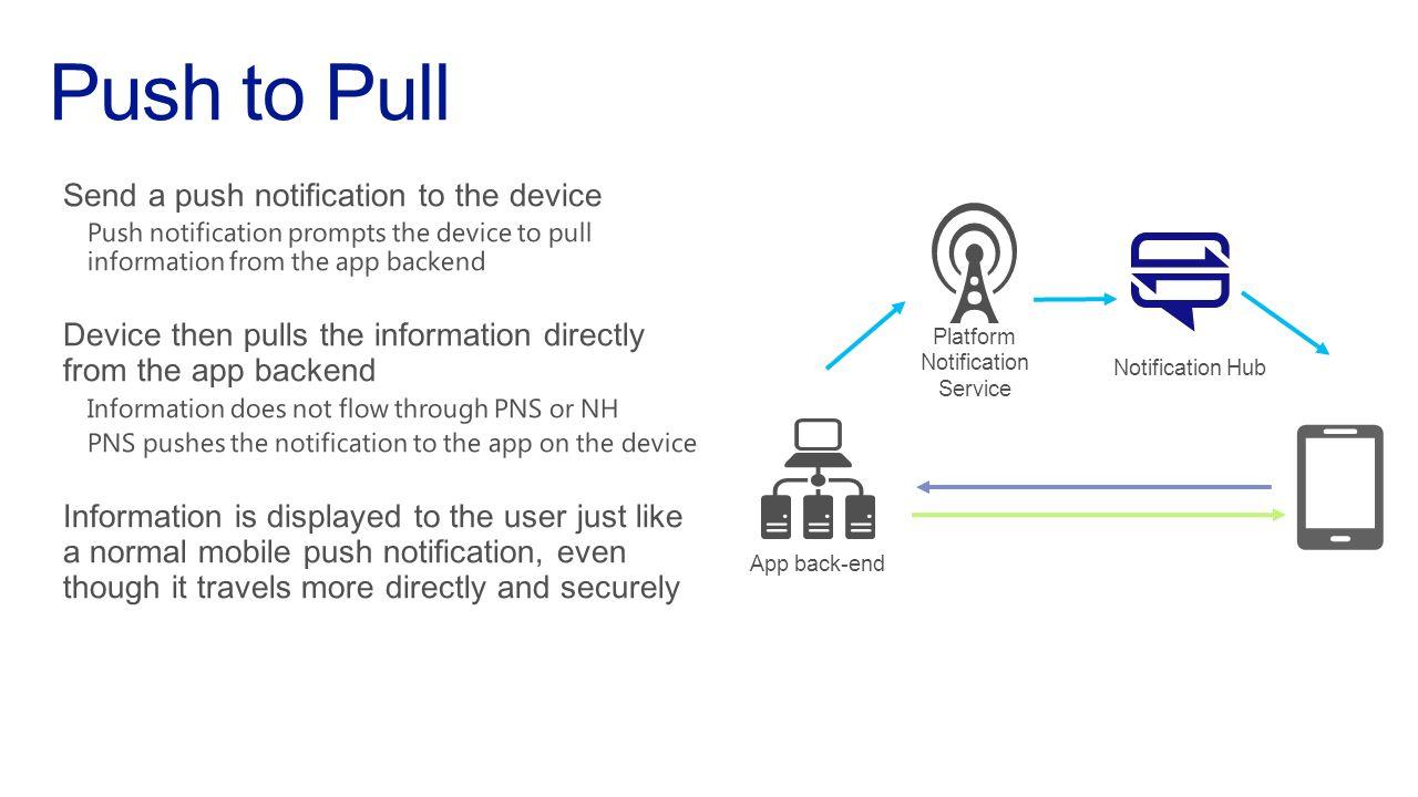 3 Push to Pull Platform Notification Service App back-end Notification Hub