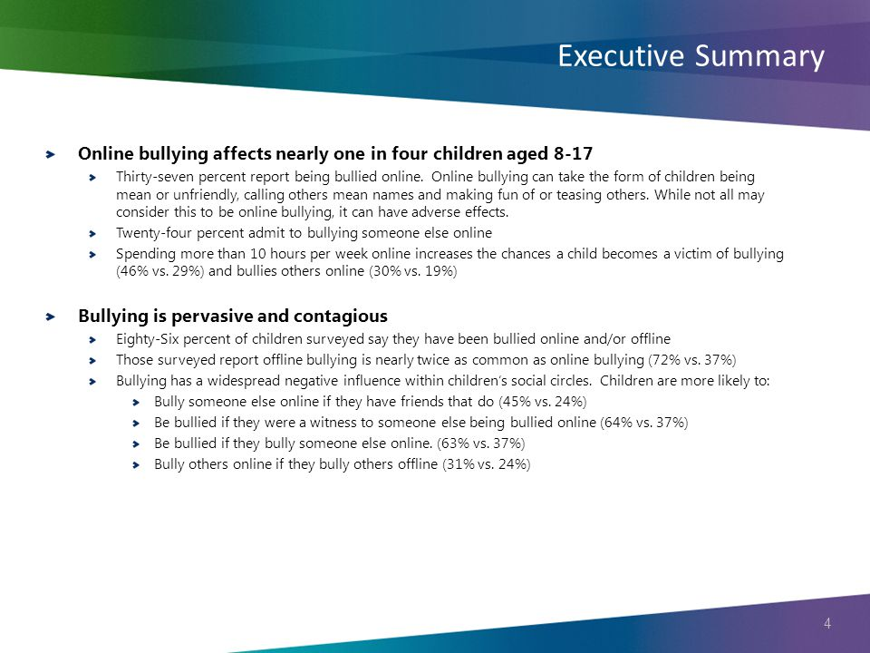 4 Online bullying affects nearly one in four children aged 8-17 Thirty-seven percent report being bullied online.