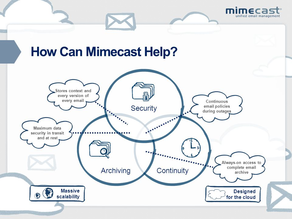 How Can Mimecast Help.