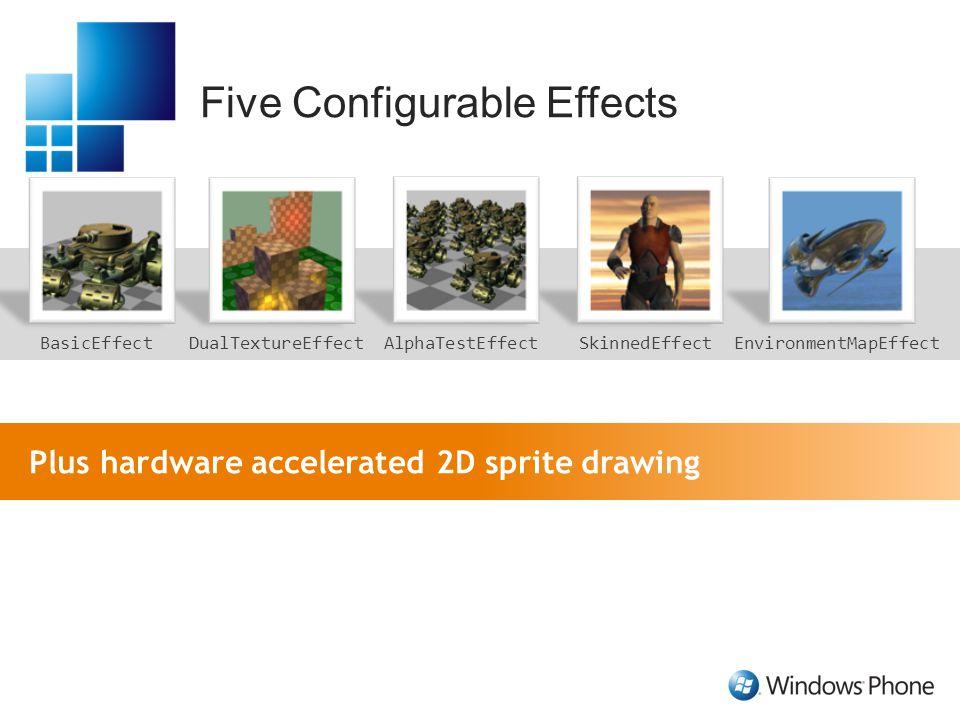 Five Configurable Effects Plus hardware accelerated 2D sprite drawing BasicEffectSkinnedEffectEnvironmentMapEffectAlphaTestEffectDualTextureEffect