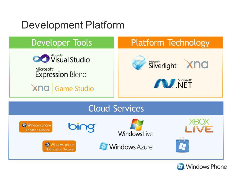 Cloud Services Developer ToolsPlatform Technology Location Service Notification Service Development Platform