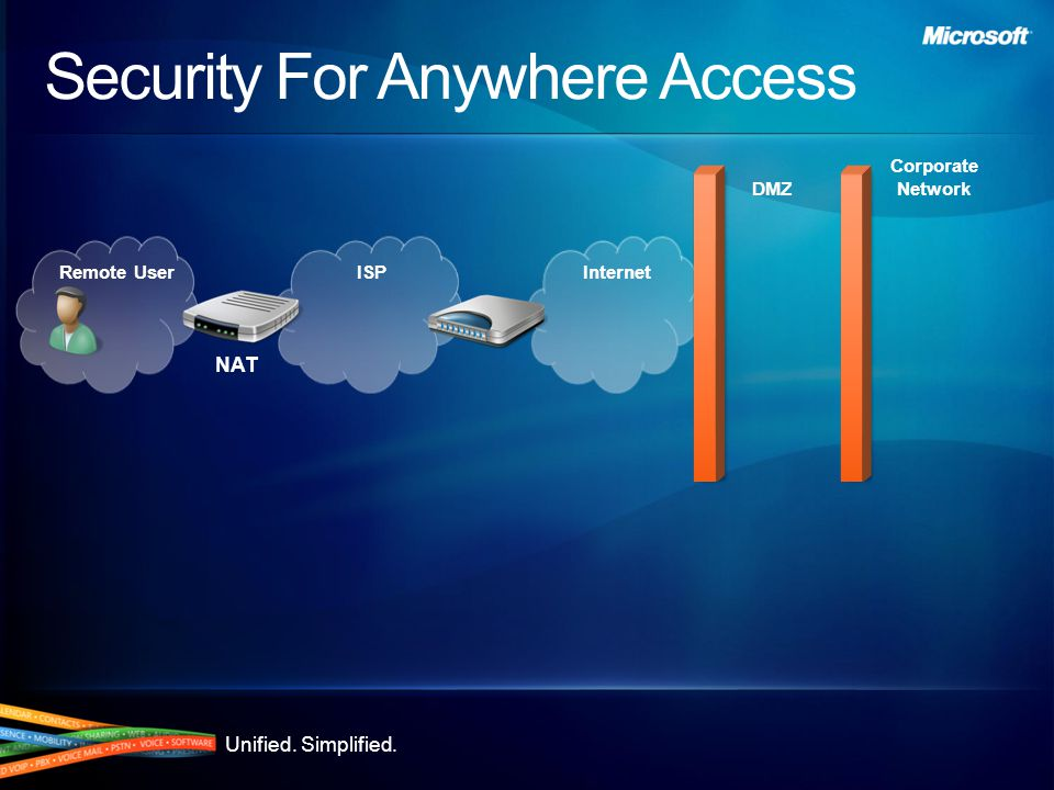 Unified. Simplified. Security For Anywhere Access Remote User ISPInternet NAT DMZ Corporate Network