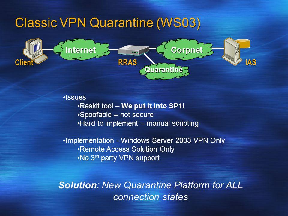 Classic VPN Quarantine (WS03) InternetCorpnet ClientRRASIAS Quarantine Issues Reskit tool – We put it into SP1.
