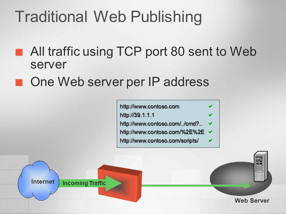 Traditional Web Publishing All traffic using TCP port 80 sent to Web server One Web server per IP address Web Server http://www.contoso.com http://www