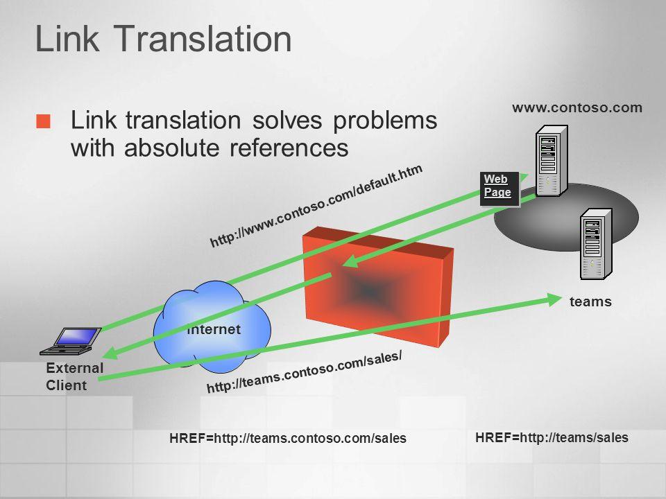 Link Translation Link translation solves problems with absolute references www.contoso.com http://www.contoso.com/default.htm External Client HREF=htt