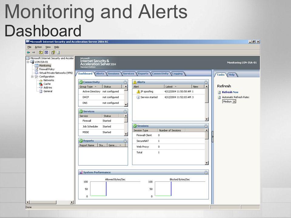 Monitoring and Alerts Dashboard