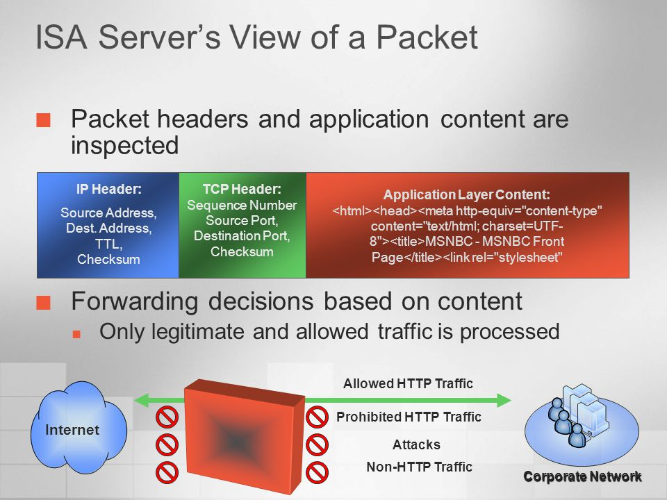 Filtering and Policies Filtering and Policies Configure Perimeter-Internal Access Create Internet Access Firewall Policy HTTP Scanning System Policies demonstration demonstration