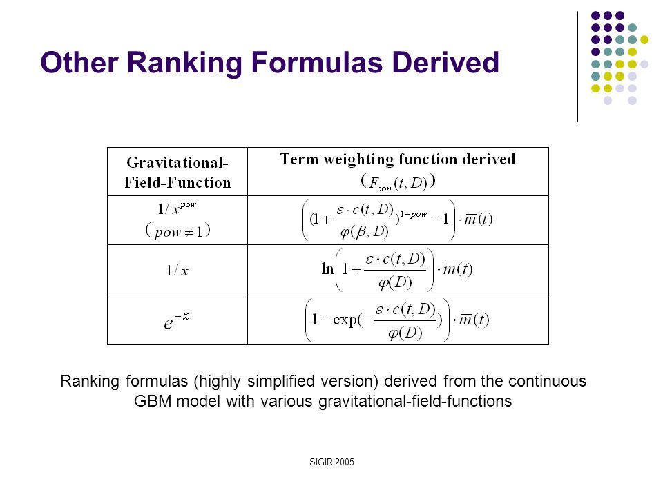 SIGIR'2005 Other Ranking Formulas Derived Ranking formulas (highly simplified version) derived from the continuous GBM model with various gravitational-field-functions