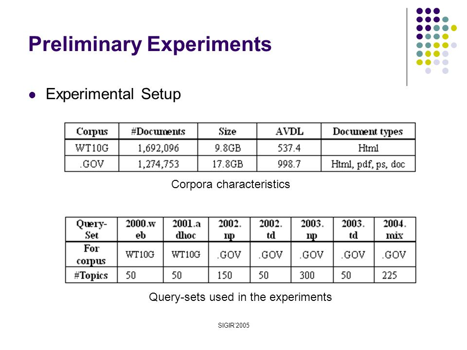 SIGIR'2005 Experimental Setup Preliminary Experiments Corpora characteristics Query-sets used in the experiments