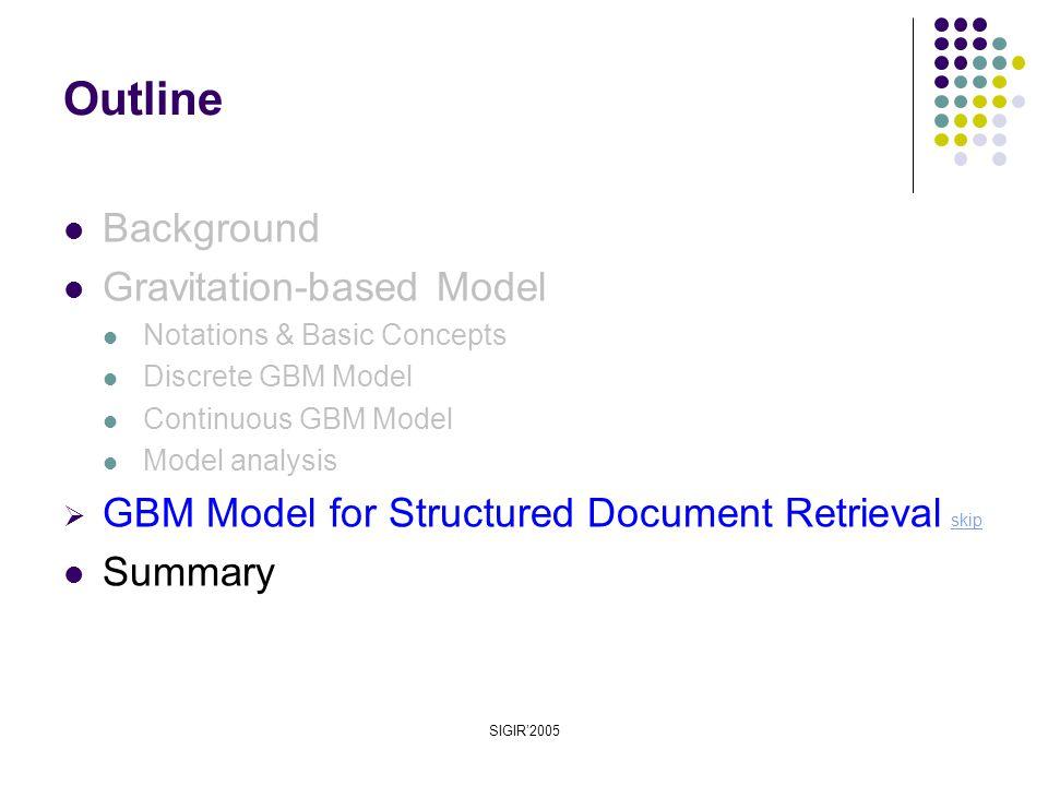 SIGIR'2005 Background Gravitation-based Model Notations & Basic Concepts Discrete GBM Model Continuous GBM Model Model analysis  GBM Model for Structured Document Retrieval skipskip Summary Outline
