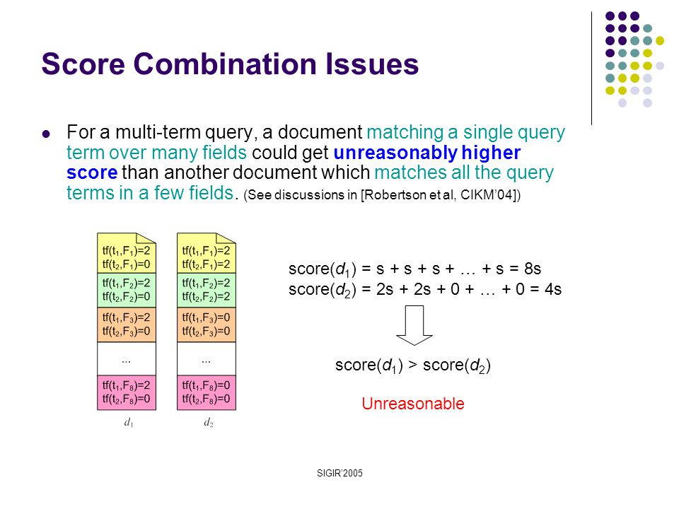 SIGIR'2005 For a multi-term query, a document matching a single query term over many fields could get unreasonably higher score than another document which matches all the query terms in a few fields.