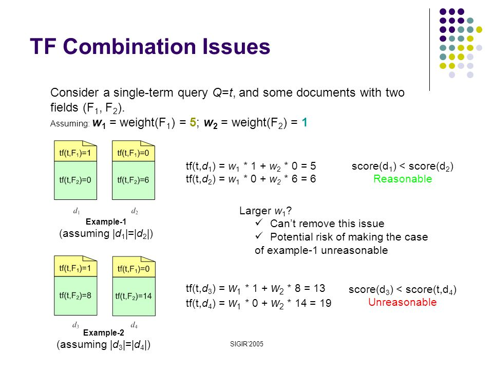 SIGIR'2005 Consider a single-term query Q=t, and some documents with two fields (F 1, F 2 ).