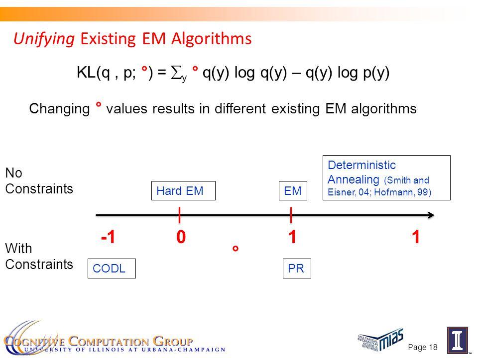 Unifying Existing EM Algorithms Page 18 No Constraints With Constraints KL(q, p; °) =  y ° q(y) log q(y) – q(y) log p(y) ° 10-11 Hard EM CODL EM PR D