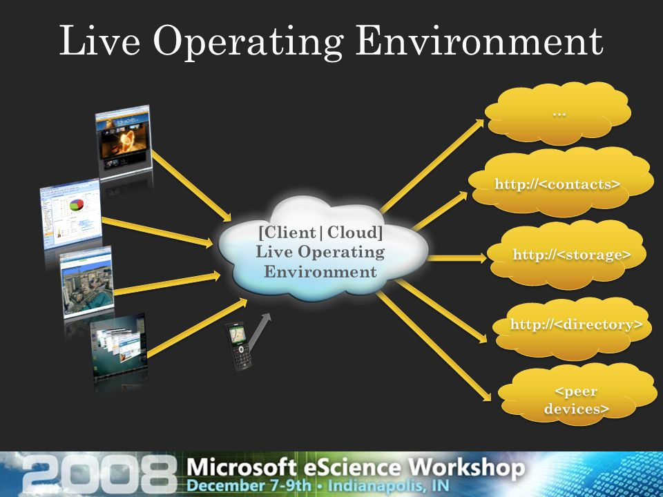 Live Operating Environment