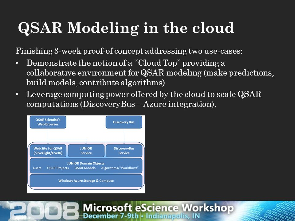 QSAR Modeling in the cloud Finishing 3-week proof-of concept addressing two use-cases: Demonstrate the notion of a Cloud Top providing a collaborative environment for QSAR modeling (make predictions, build models, contribute algorithms) Leverage computing power offered by the cloud to scale QSAR computations (DiscoveryBus – Azure integration).