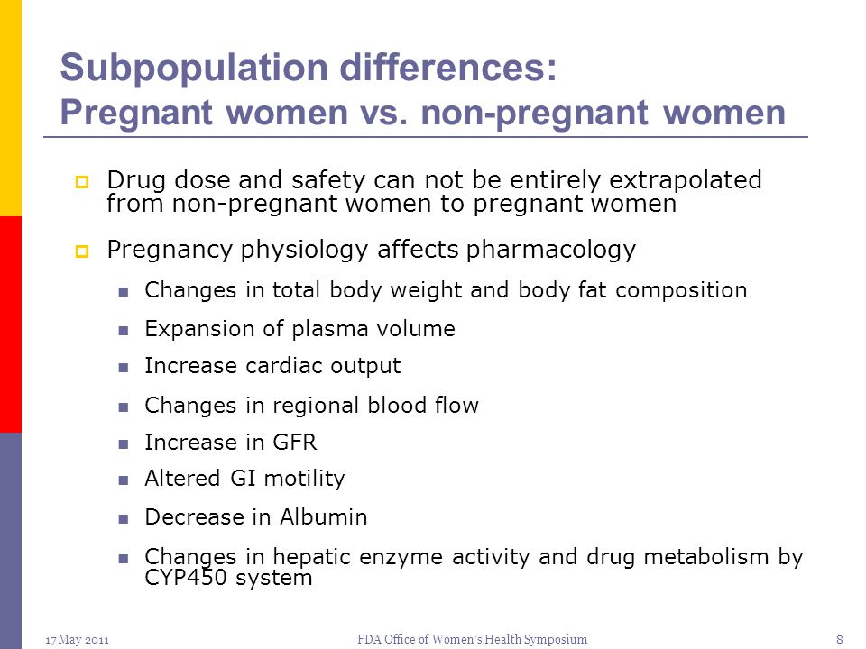 17 May 2011FDA Office of Women's Health Symposium19 Women who become pregnant while in clinical trials  Consented as a nonpregnant woman Contraceptive counseling Potential embryo-fetal toxicity counseling  If become pregnant, need: Pregnancy management counseling New informed consent as pregnant study subject  Discuss alternative therapies and comparative therapeutic risks and benefits  Risk of ongoing fetal exposure to study drug vs.