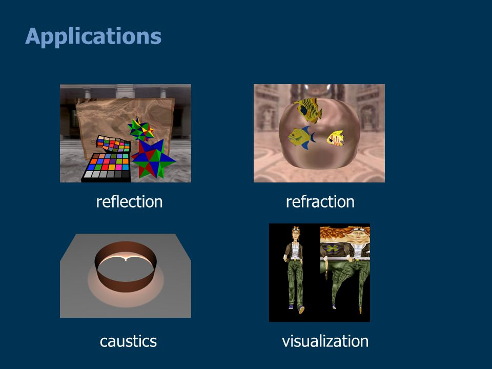 Applications reflectionrefraction causticsvisualization