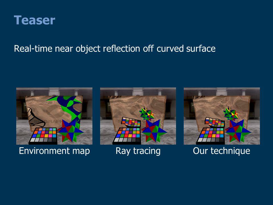 Applications reflectionrefraction causticsvisualization